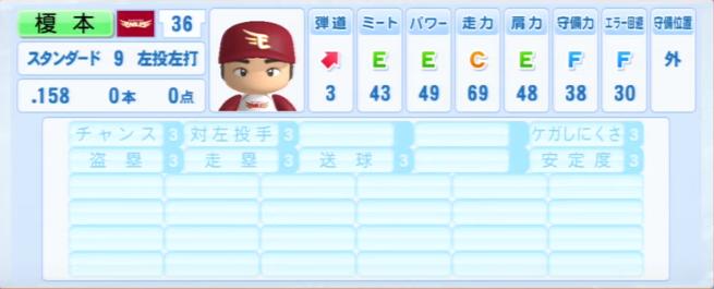 榎本_楽天イーグルス_パワプロ能力データ_2013年シーズン終了時