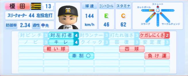 榎田大樹_阪神タイガース_パワプロ能力データ_2013年シーズン終了時