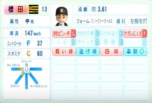 榎田大樹_阪神タイガース_パワプロ能力データ_2014年シーズン終了時