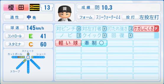 榎田大樹_阪神タイガース_パワプロ能力データ_2016年シーズン終了時