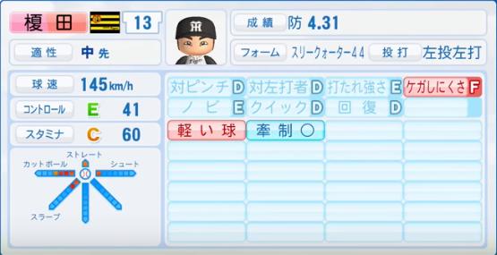 榎田大樹_阪神タイガース_パワプロ能力データ_2017年シーズン終了時