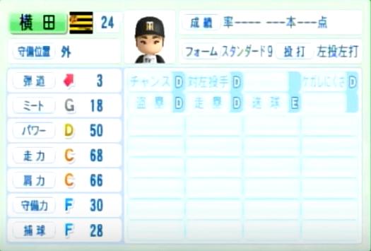 横田慎太郎_阪神タイガース_パワプロ能力データ_2014年シーズン終了時