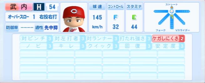 武内_広島カープ_パワプロ能力データ_2013年シーズン終了時