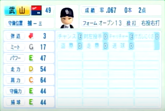 武山_中日ドラゴンズ_パワプロ能力データ_2014年シーズン終了時