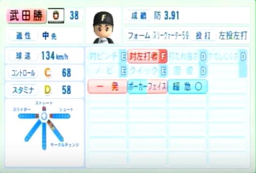 武田勝_日本ハムファイターズ_パワプロ能力データ_2014年シーズン終了時