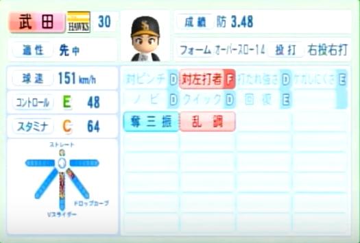 武田翔太_ソフトバンクホークス_パワプロ能力データ_2014年シーズン終了時