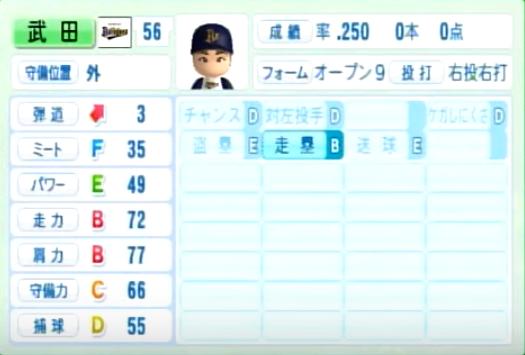 武田_オリックスバファローズ_パワプロ能力データ_2014年シーズン終了時