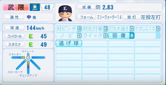 武隈_西武ライオンズ_パワプロ能力データ_2016年シーズン終了時