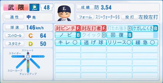 武隈_西武ライオンズ_パワプロ能力データ_2017年シーズン終了時