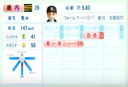歳内_阪神タイガース_パワプロ能力データ_2014年シーズン終了時