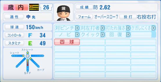 歳内_阪神タイガース_パワプロ能力データ_2016年シーズン終了時