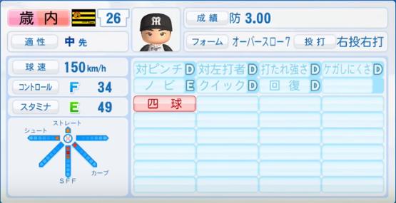 歳内_阪神タイガース_パワプロ能力データ_2017年シーズン終了時