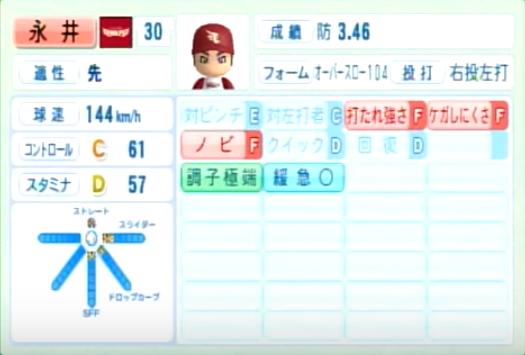 永井_楽天イーグルス_パワプロ能力データ_2014年シーズン終了時