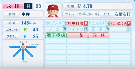 永川_広島カープ_パワプロ能力データ_2016年シーズン終了時