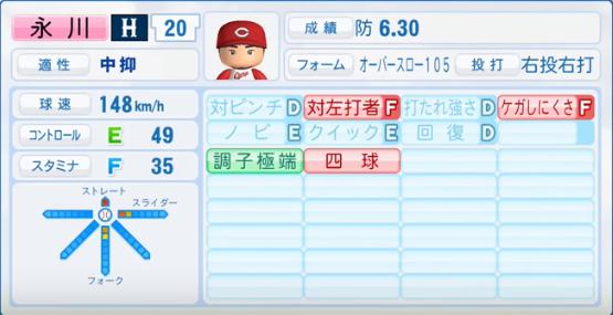 永川_広島カープ_パワプロ能力データ_2017年シーズン終了時