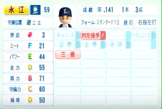 永江_西武ライオンズ_パワプロ能力データ_2014年シーズン終了時