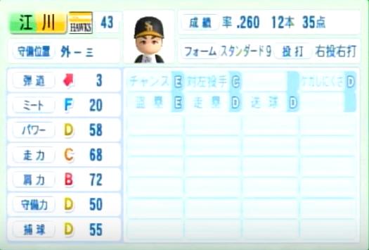 江川_ソフトバンクホークス_パワプロ能力データ_2014年シーズン終了時