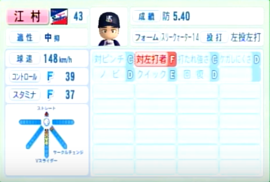 江村_ヤクルトスワローズ_パワプロ能力データ_2014年シーズン終了時