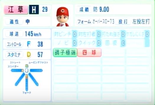 江草_広島カープ_パワプロ能力データ_2014年シーズン終了時