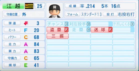 江越大賀_阪神タイガース_パワプロ能力データ_2016年シーズン終了時