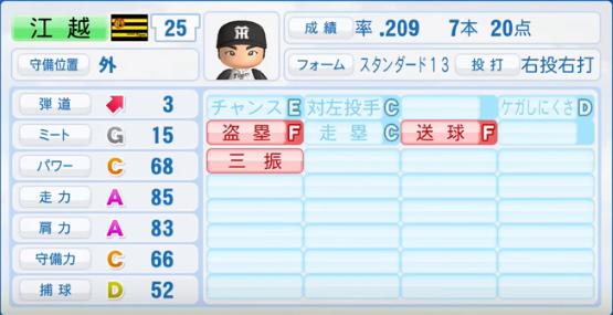 江越大賀_阪神タイガース_パワプロ能力データ_2017年シーズン終了時