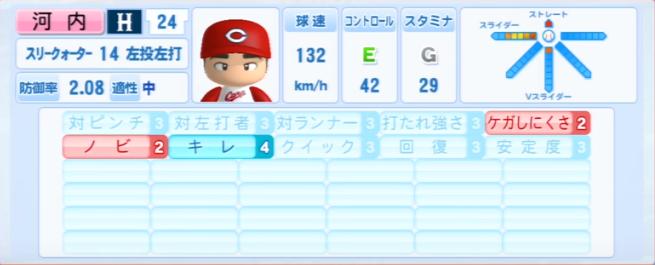 河内_広島カープ_パワプロ能力データ_2013年シーズン終了時