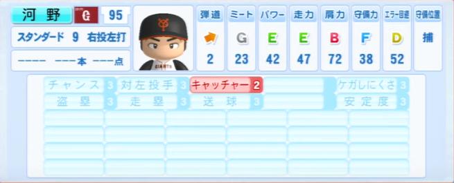 河野_巨人_パワプロ能力データ_2013年シーズン終了時