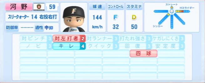 河野_日本ハムファイターズ_パワプロ能力データ_2013年シーズン終了時