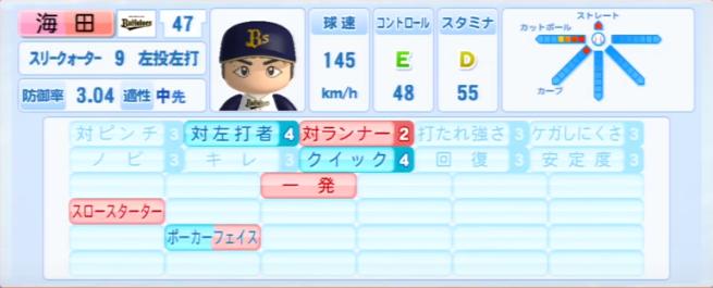 海田_オリックスバファローズ_パワプロ能力データ_2013年シーズン終了時