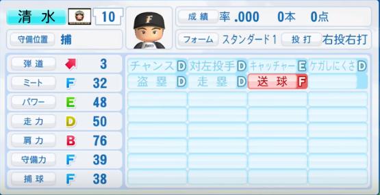 清水_日本ハムファイターズ_パワプロ能力データ_2016年シーズン終了時