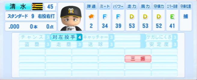 清水_阪神タイガース_パワプロ能力データ_2013年シーズン終了時