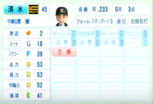 清水_阪神タイガース_パワプロ能力データ_2014年シーズン終了時