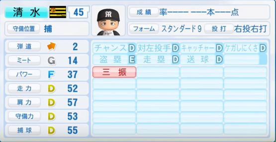清水_阪神タイガース_パワプロ能力データ_2016年シーズン終了時