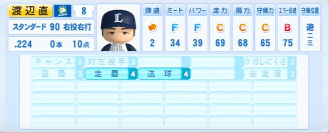 渡辺直人_西武ライオンズ_パワプロ能力データ_2013年シーズン終了時