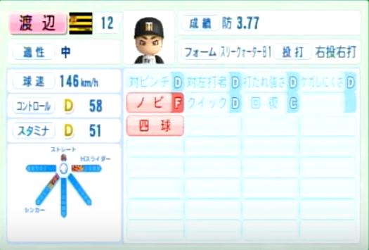 渡辺_阪神タイガース_パワプロ能力データ_2014年シーズン終了時
