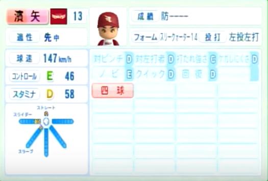 濱矢_楽天イーグルス_パワプロ能力データ_2014年シーズン終了時