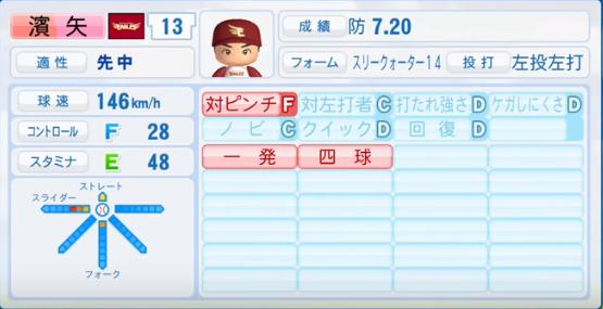 濱矢_楽天イーグルス_パワプロ能力データ_2016年シーズン終了時