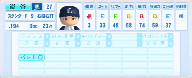炭谷銀仁朗_西武ライオンズ_パワプロ能力データ_2013年シーズン終了時