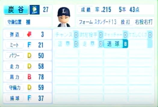炭谷銀仁朗_西武ライオンズ_パワプロ能力データ_2014年シーズン終了時