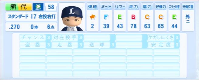 熊代_西武ライオンズ_パワプロ能力データ_2013年シーズン終了時