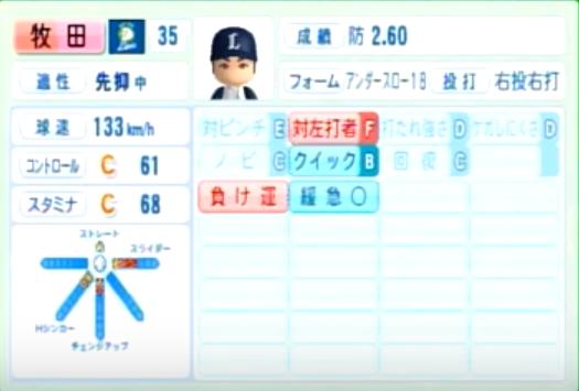 牧田和久_西武ライオンズ_パワプロ能力データ_2014年シーズン終了時