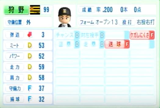 狩野_阪神タイガース_パワプロ能力データ_2014年シーズン終了時