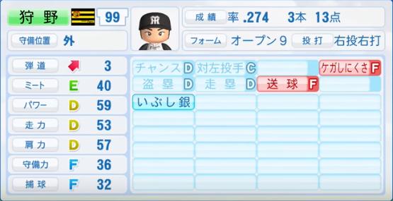 狩野_阪神タイガース_パワプロ能力データ_2016年シーズン終了時