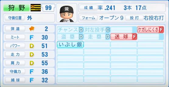 狩野_阪神タイガース_パワプロ能力データ_2017年シーズン終了時