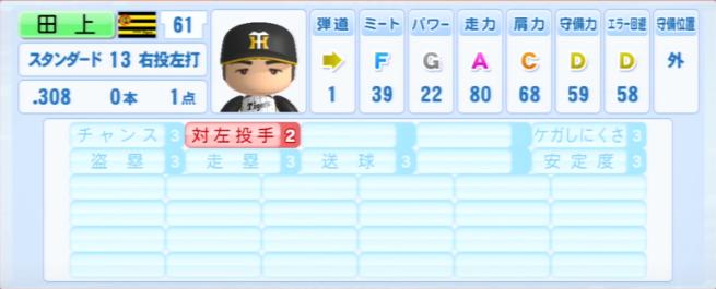 田上_阪神タイガース_パワプロ能力データ_2013年シーズン終了時