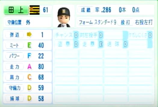 田上_阪神タイガース_パワプロ能力データ_2014年シーズン終了時