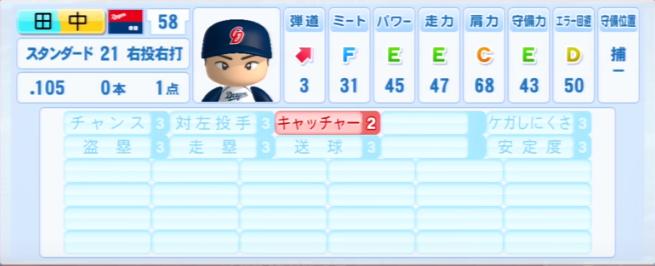 田中大輔_中日ドラゴンズ_パワプロ能力データ_2013年シーズン終了時
