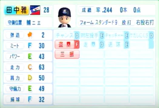 田中雅_ヤクルトスワローズ_パワプロ能力データ_2014年シーズン終了時