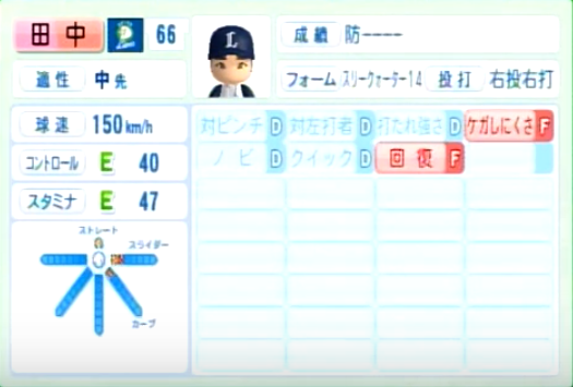 田中靖洋_西武ライオンズ_パワプロ能力データ_2014年シーズン終了時