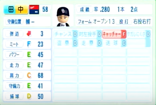 田中_中日ドラゴンズ_パワプロ能力データ_2014年シーズン終了時